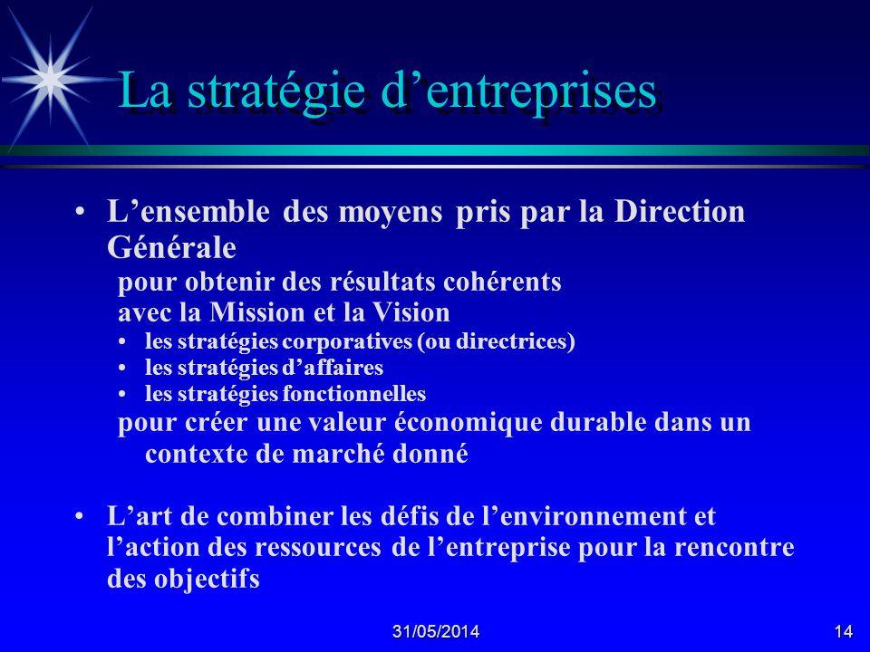 La stratégie d'entreprises