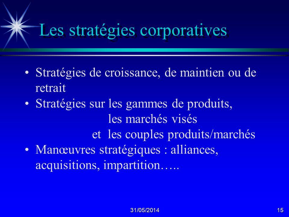 Les stratégies corporatives