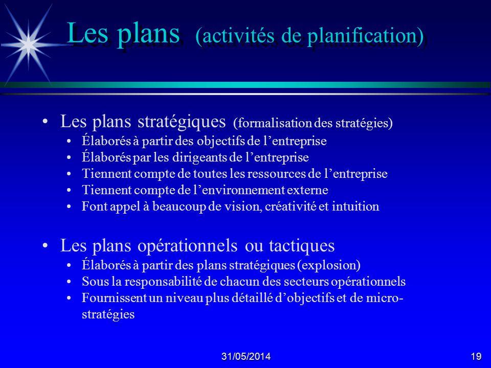 Les plans (activités de planification)