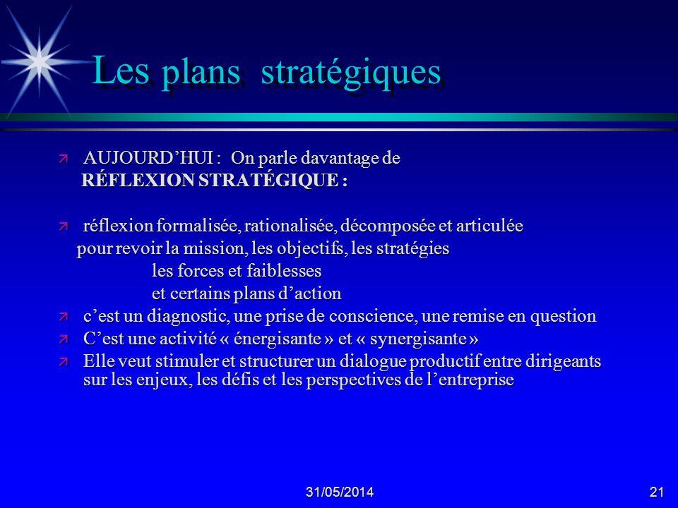 Les plans stratégiques
