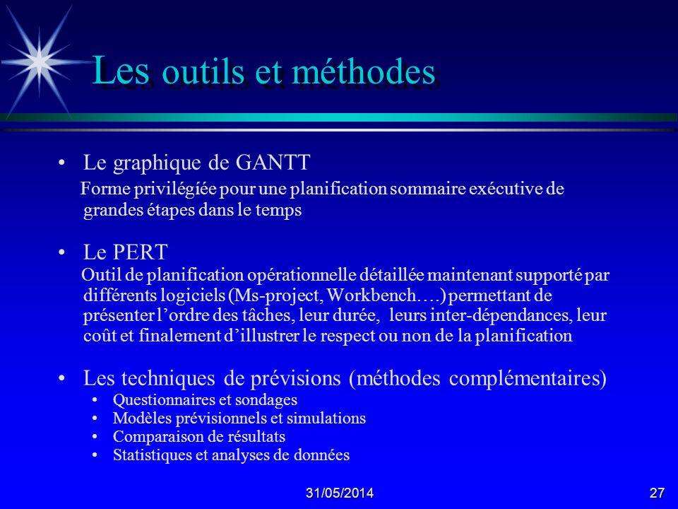 Les outils et méthodes Le graphique de GANTT