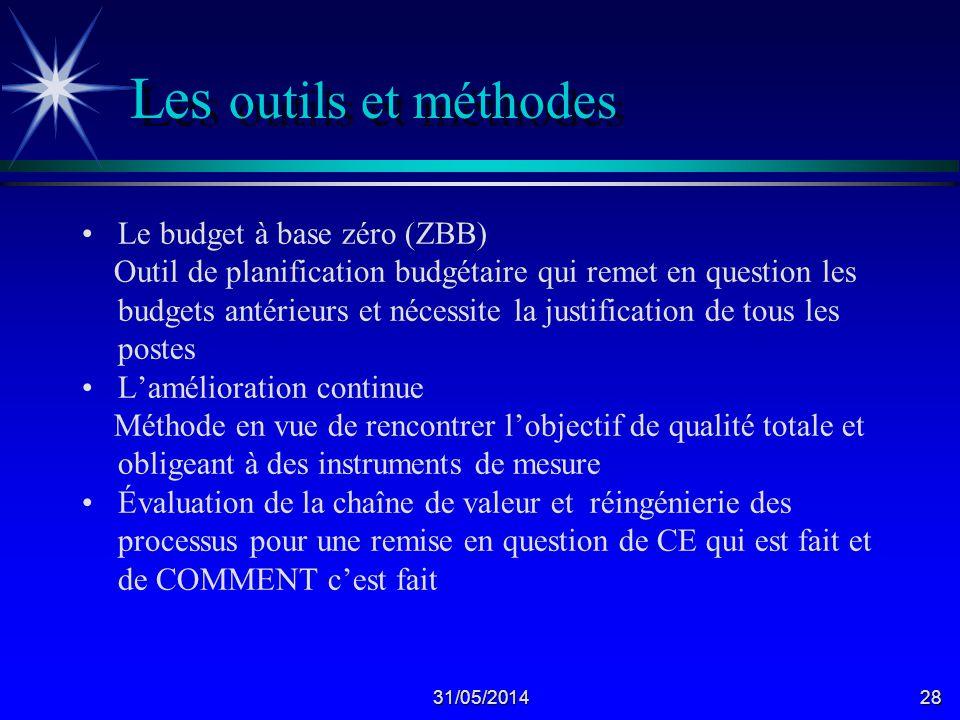 Les outils et méthodes Le budget à base zéro (ZBB)