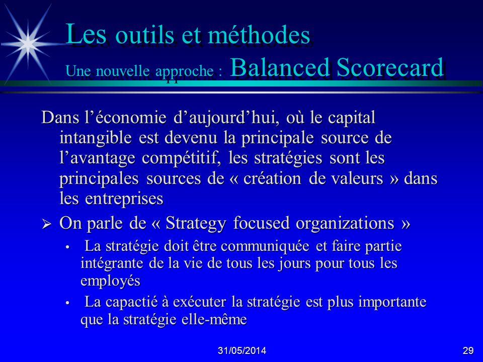 Les outils et méthodes Une nouvelle approche : Balanced Scorecard
