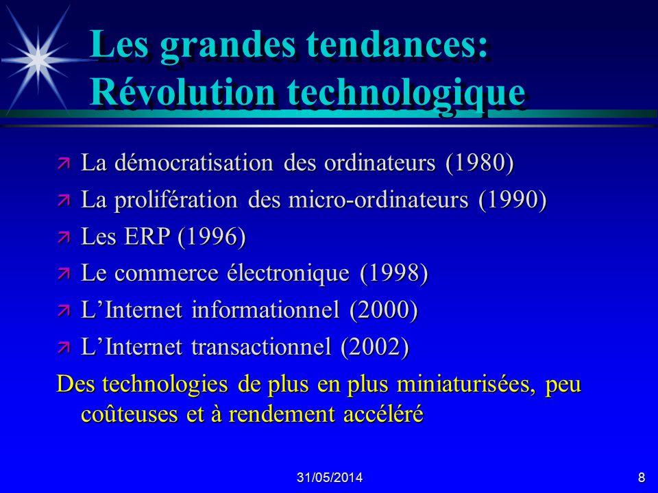 Les grandes tendances: Révolution technologique