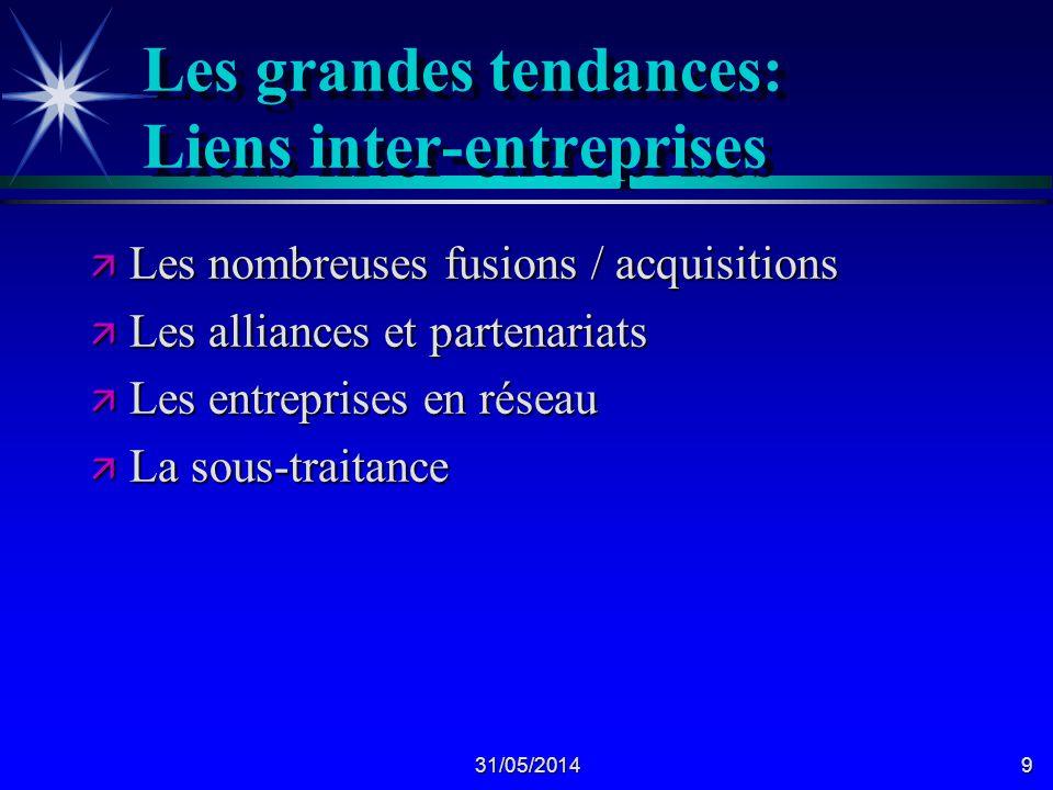 Les grandes tendances: Liens inter-entreprises