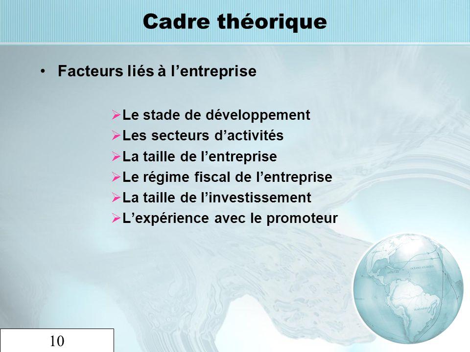 Cadre théorique Facteurs liés à l'entreprise Le stade de développement