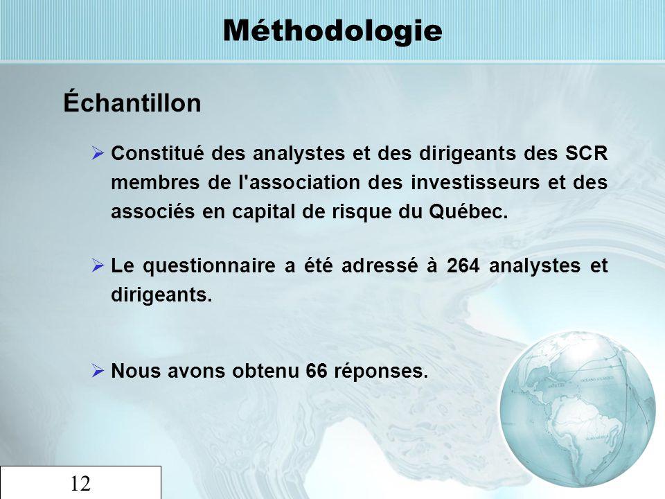 Méthodologie Échantillon