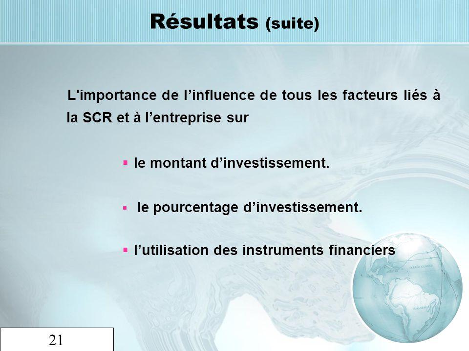 Résultats (suite) L importance de l'influence de tous les facteurs liés à la SCR et à l'entreprise sur.