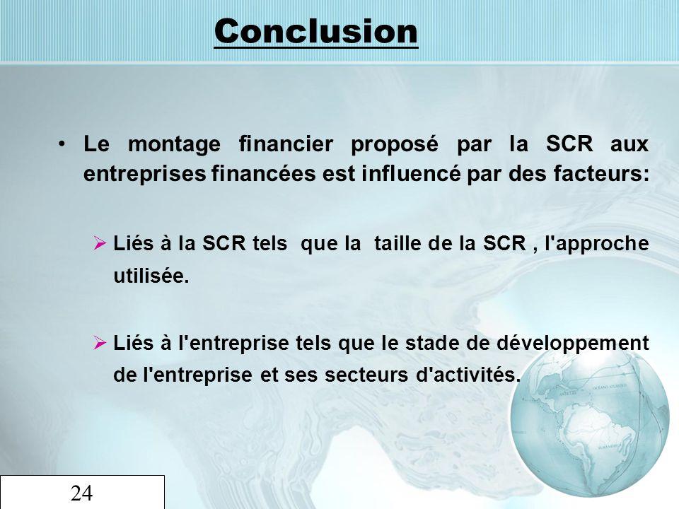 Conclusion Le montage financier proposé par la SCR aux entreprises financées est influencé par des facteurs: