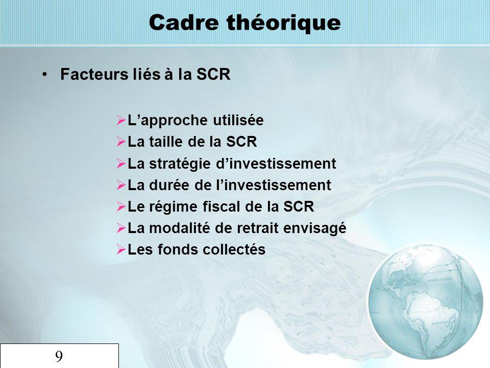 Cadre théorique Facteurs liés à la SCR L'approche utilisée