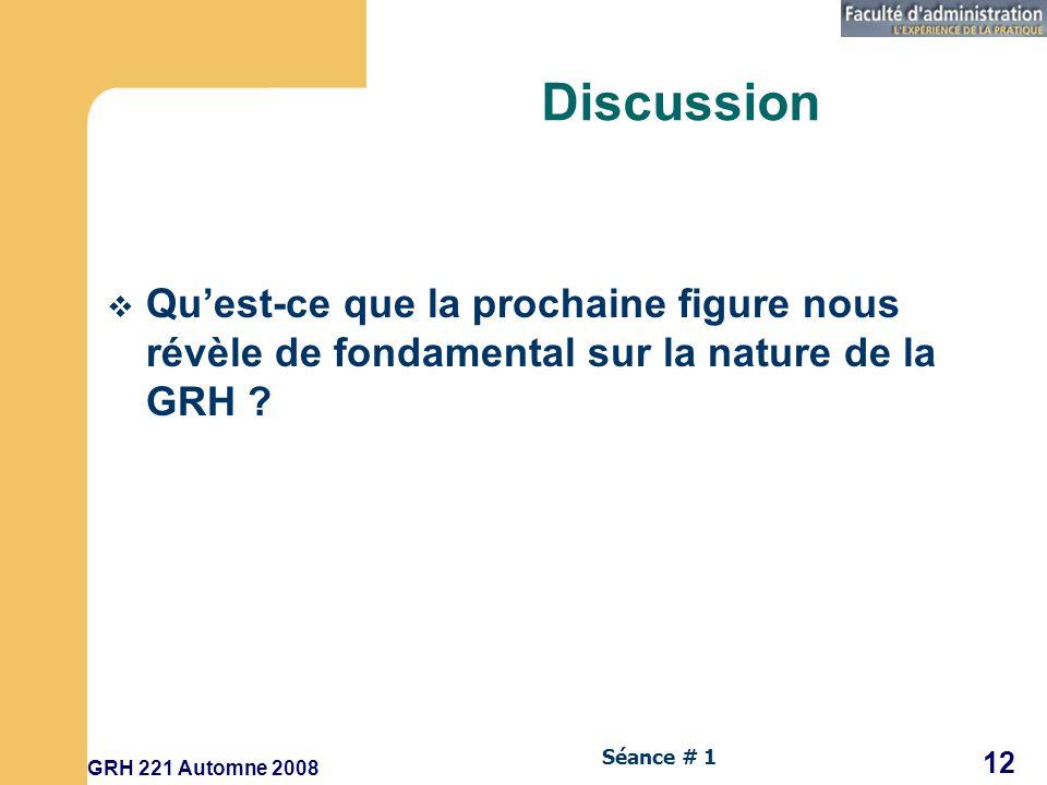 Discussion Qu'est-ce que la prochaine figure nous révèle de fondamental sur la nature de la GRH GRH 221 Automne 2008.