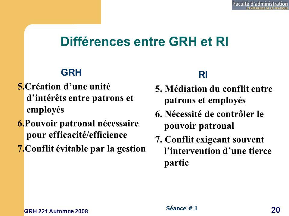 Différences entre GRH et RI