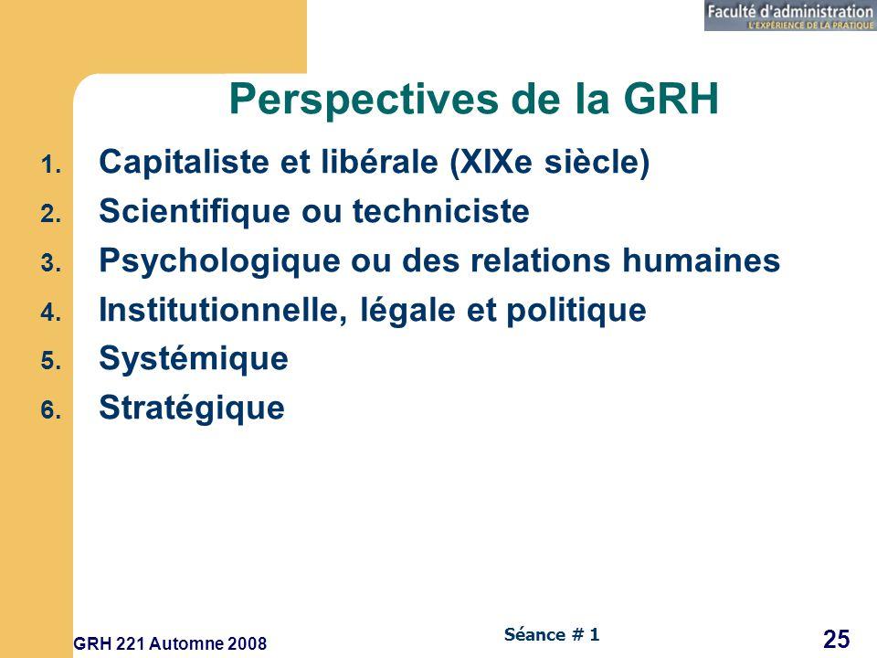 Perspectives de la GRH Capitaliste et libérale (XIXe siècle)