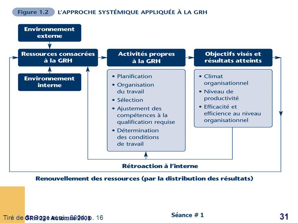 Approche systémique Tiré de St-Onge et al., 2004, p. 16