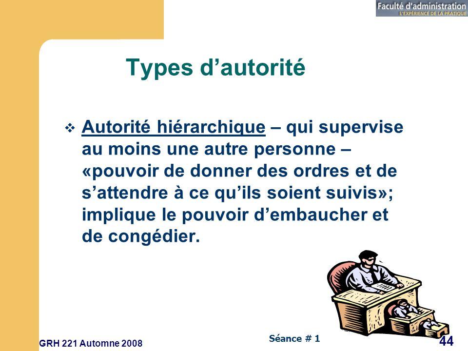 Types d'autorité
