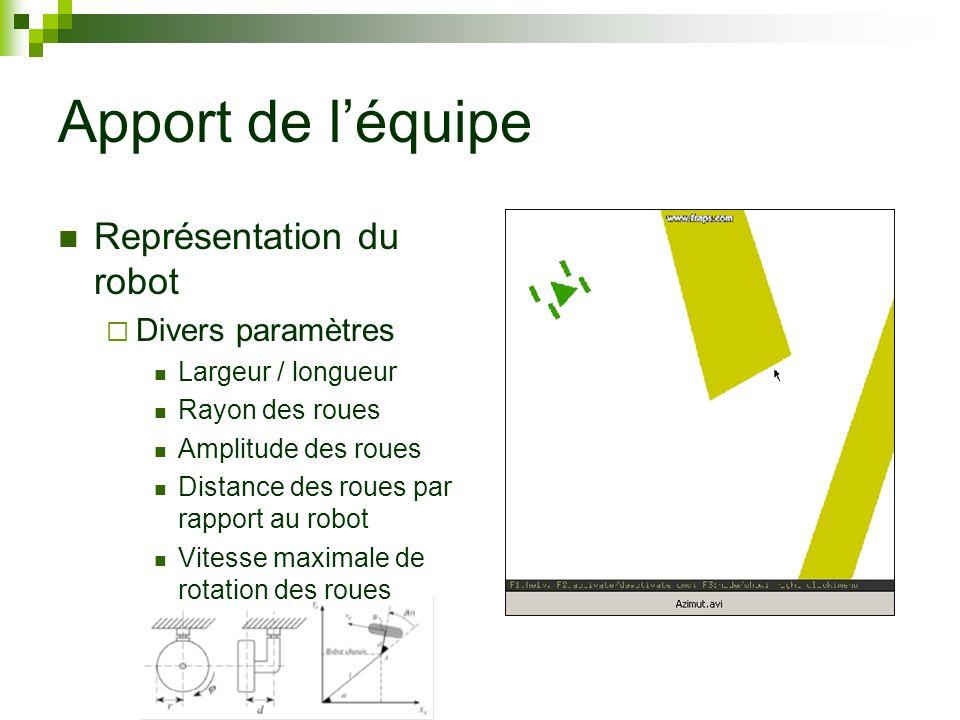 Apport de l'équipe Représentation du robot Divers paramètres