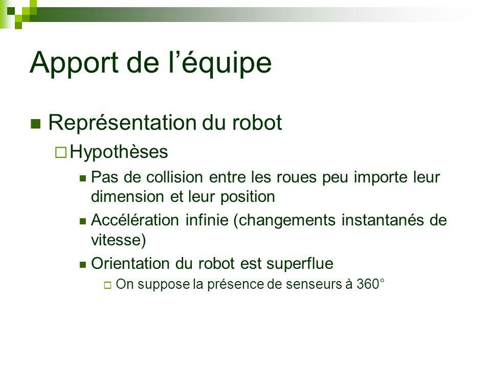 Apport de l'équipe Représentation du robot Hypothèses