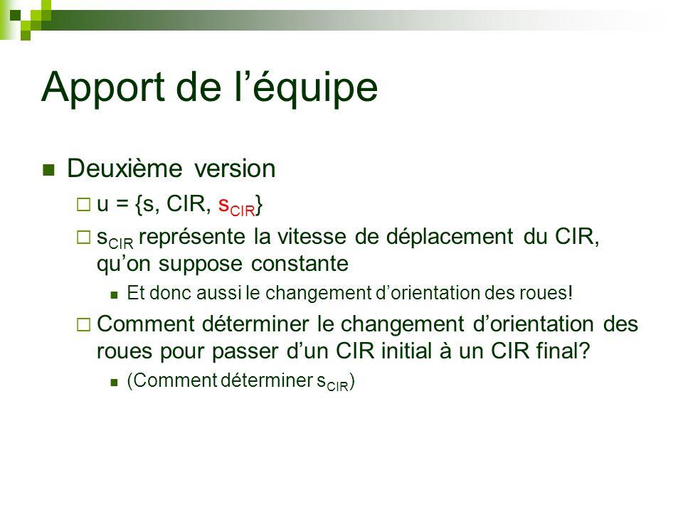 Apport de l'équipe Deuxième version u = {s, CIR, sCIR}