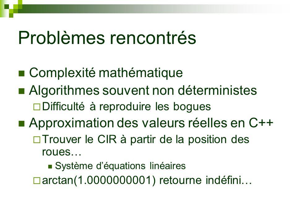 Problèmes rencontrés Complexité mathématique