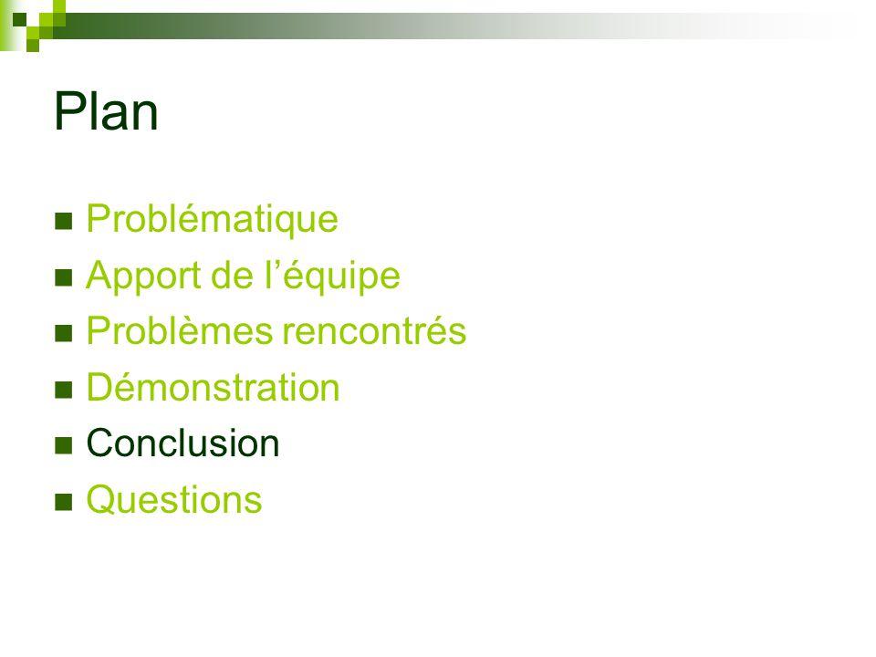 Plan Problématique Apport de l'équipe Problèmes rencontrés
