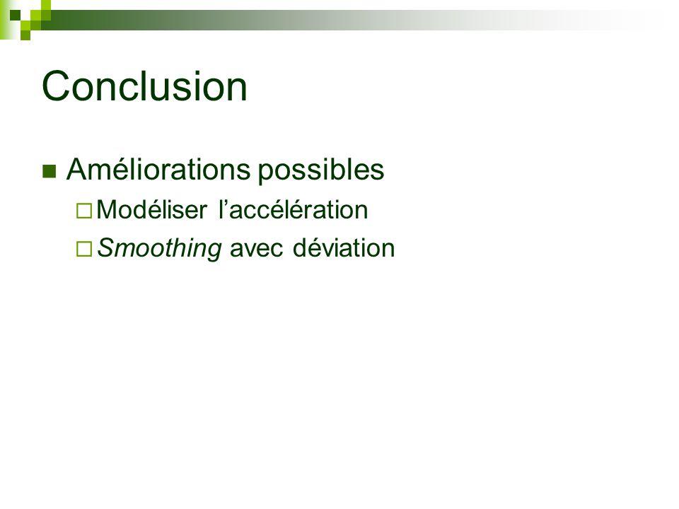 Conclusion Améliorations possibles Modéliser l'accélération