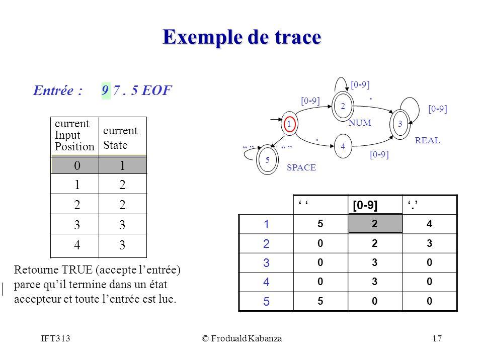 Exemple de trace Entrée : 9 7 . 5 EOF 1 1 2 2 2 3 3 4 3 current Input