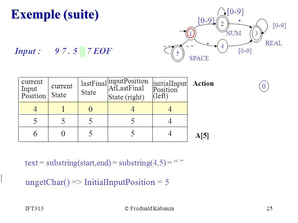 Exemple (suite) . Input : 9 7 . 5 7 EOF