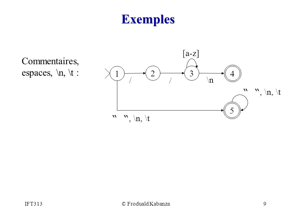 Exemples Commentaires, espaces, \n, \t : , \n, \t 1 4 / \n 2 3