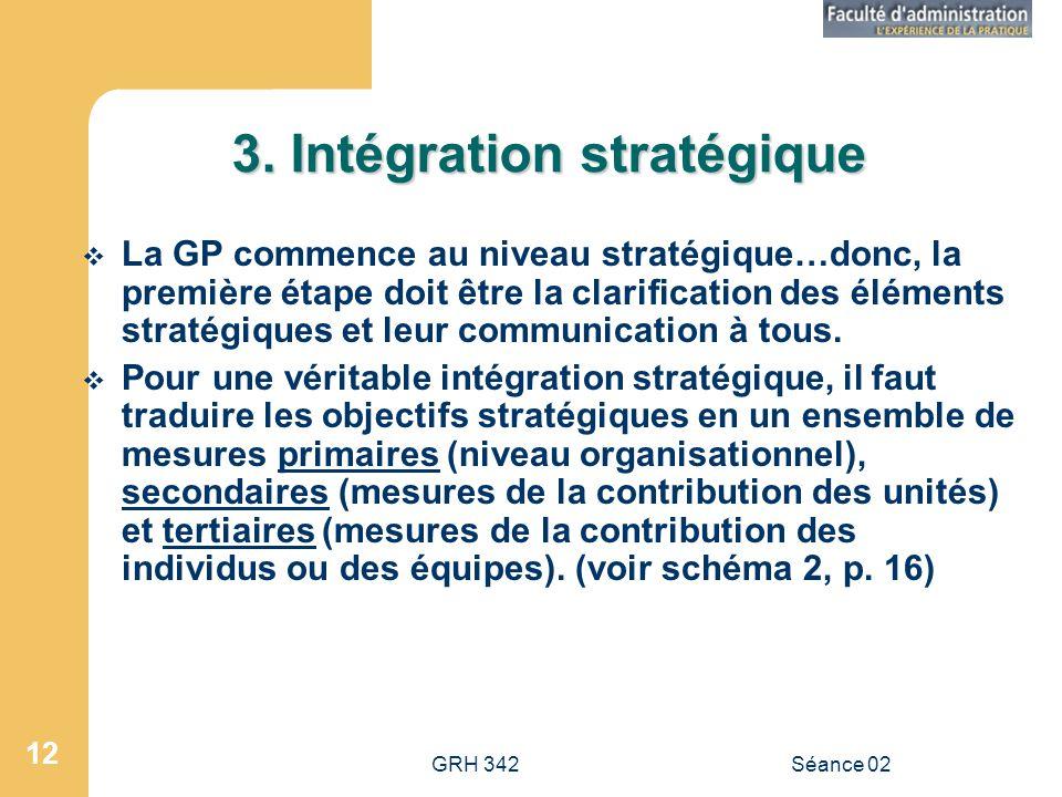 3. Intégration stratégique