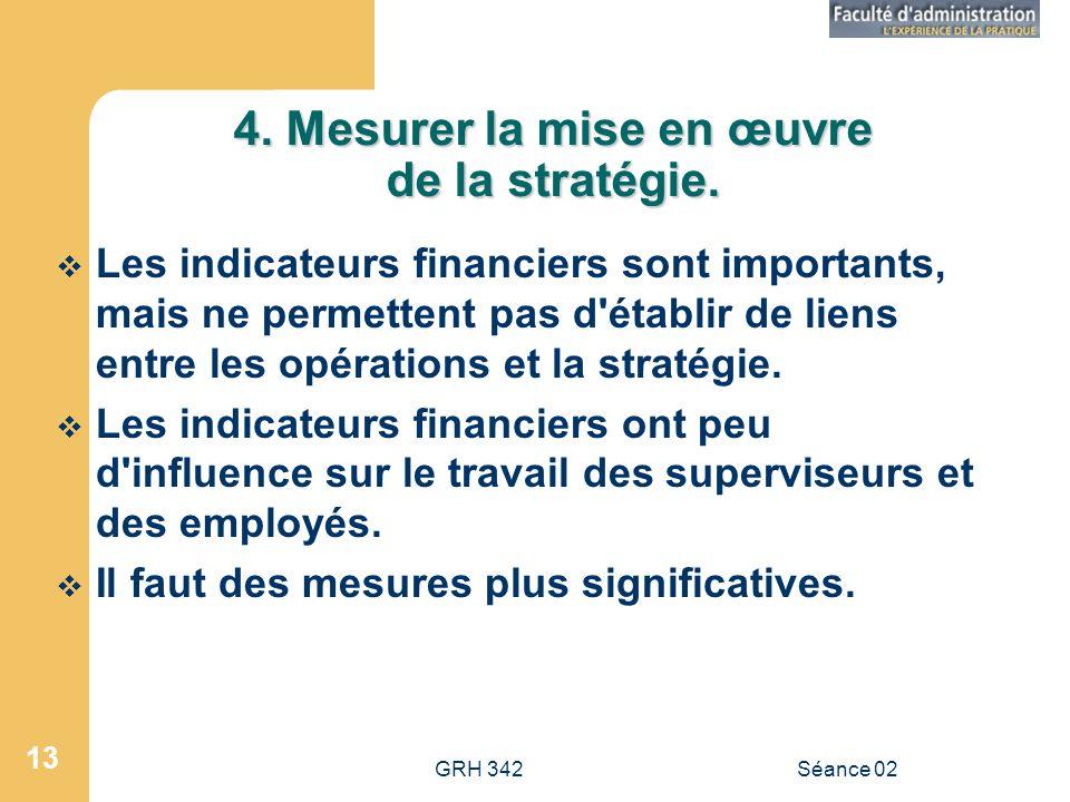 4. Mesurer la mise en œuvre de la stratégie.