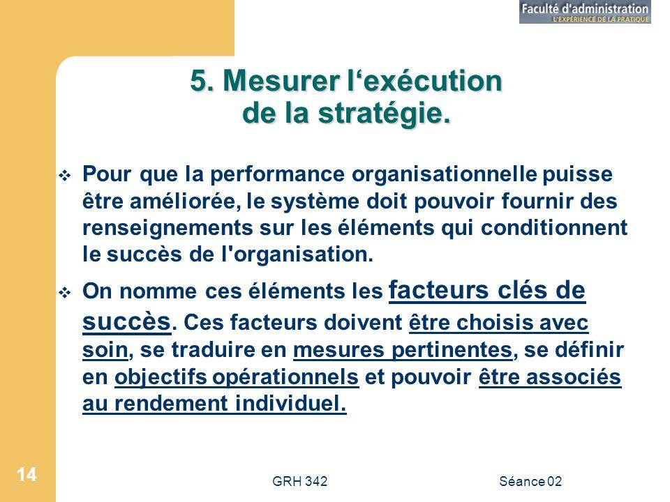 5. Mesurer l'exécution de la stratégie.