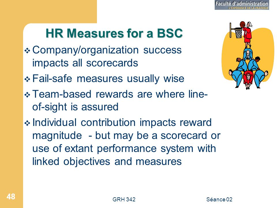 HR Measures for a BSC Company/organization success impacts all scorecards. Fail-safe measures usually wise.