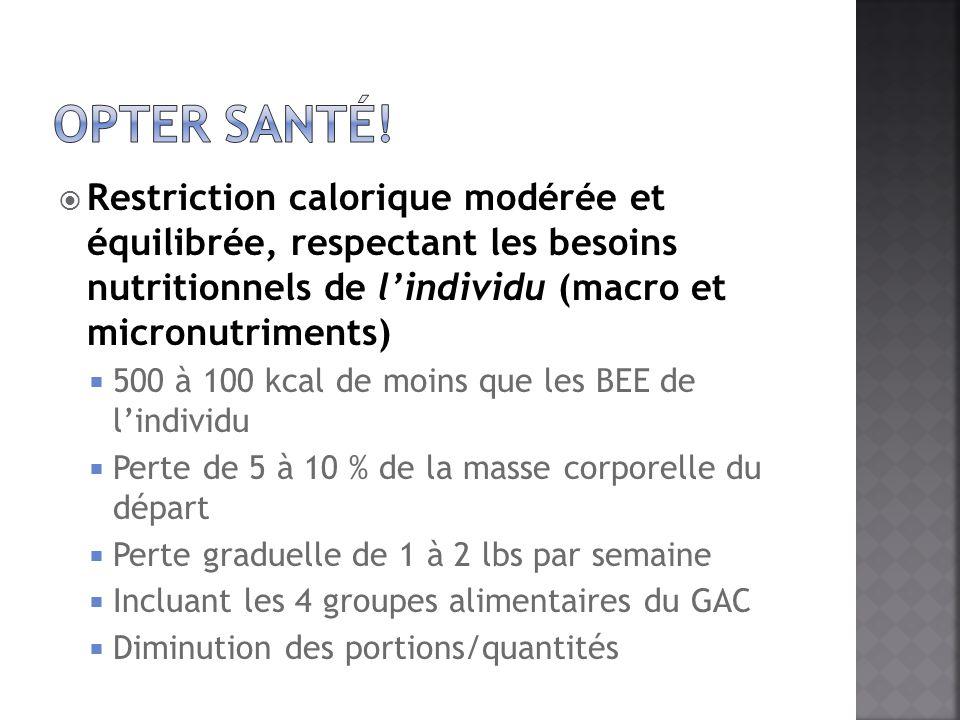 Opter santé! Restriction calorique modérée et équilibrée, respectant les besoins nutritionnels de l'individu (macro et micronutriments)