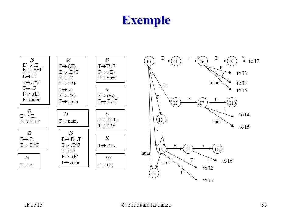 Exemple to I7 to I2 to I6 to I3 to I4 to I5 IFT313 © Froduald Kabanza