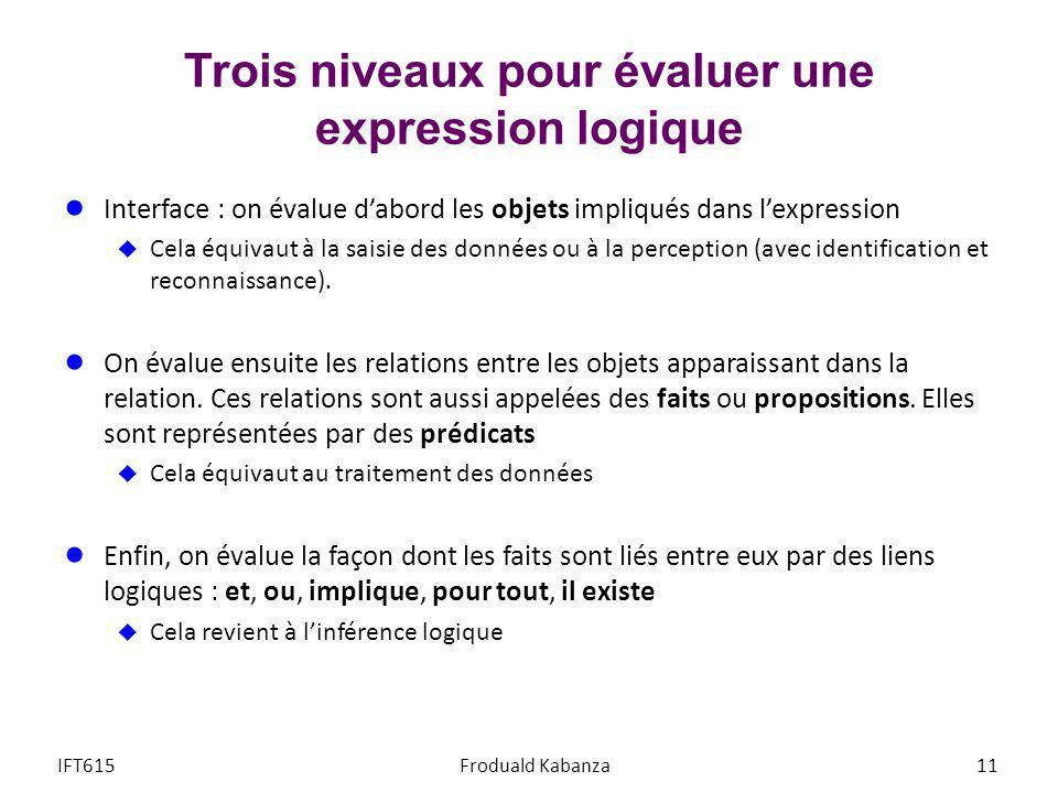 Trois niveaux pour évaluer une expression logique
