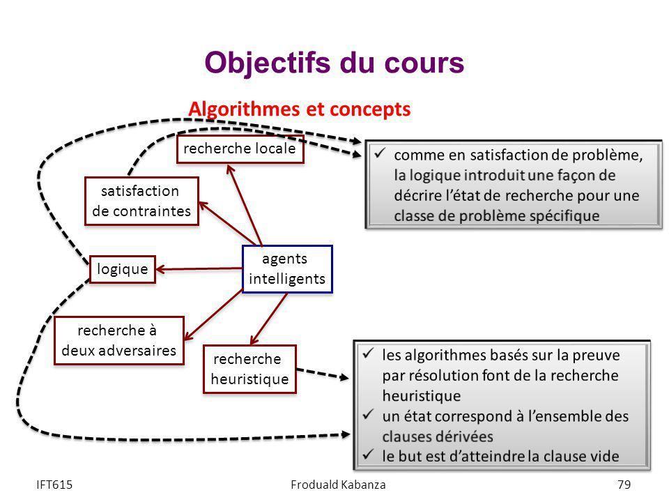 Objectifs du cours Algorithmes et concepts