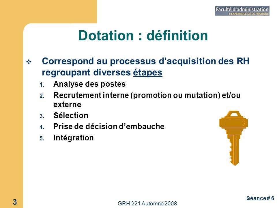 Dotation : définition Correspond au processus d'acquisition des RH regroupant diverses étapes. Analyse des postes.