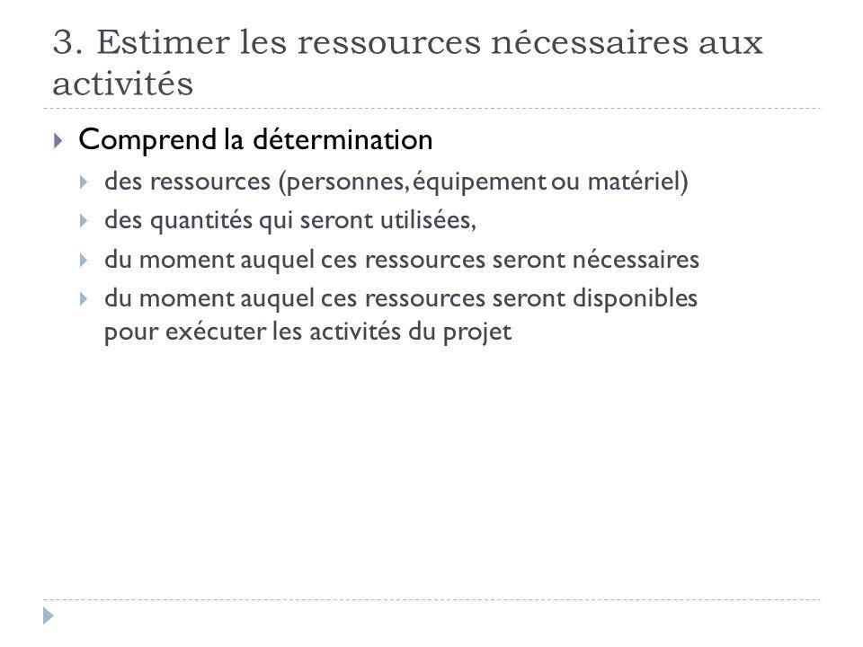 3. Estimer les ressources nécessaires aux activités