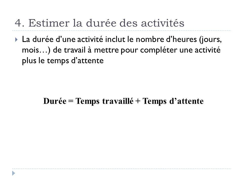 4. Estimer la durée des activités
