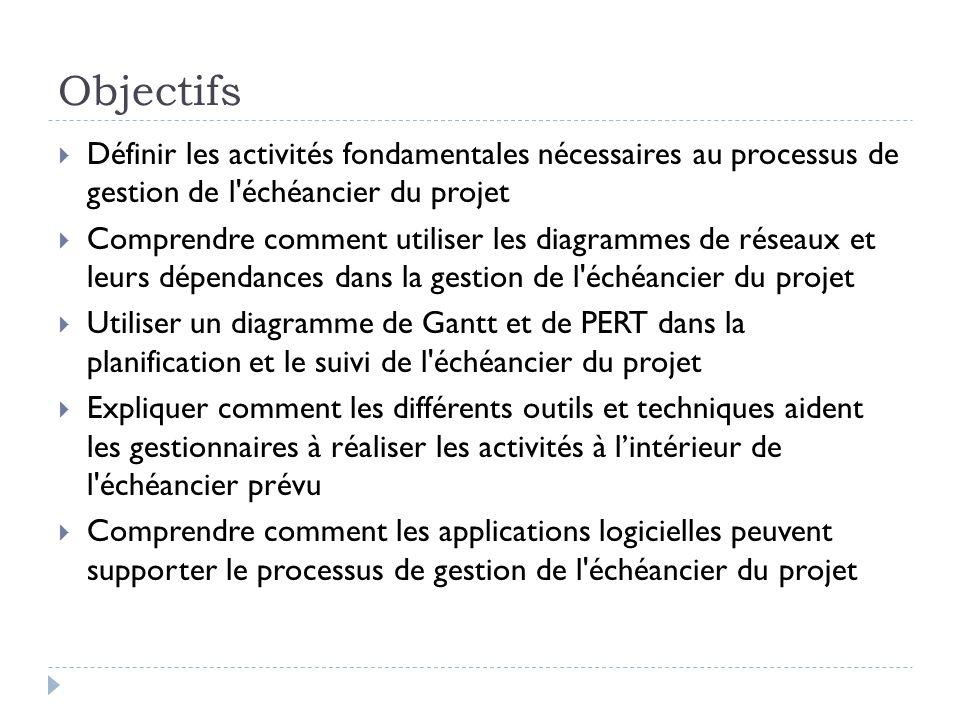 Objectifs Définir les activités fondamentales nécessaires au processus de gestion de l échéancier du projet.