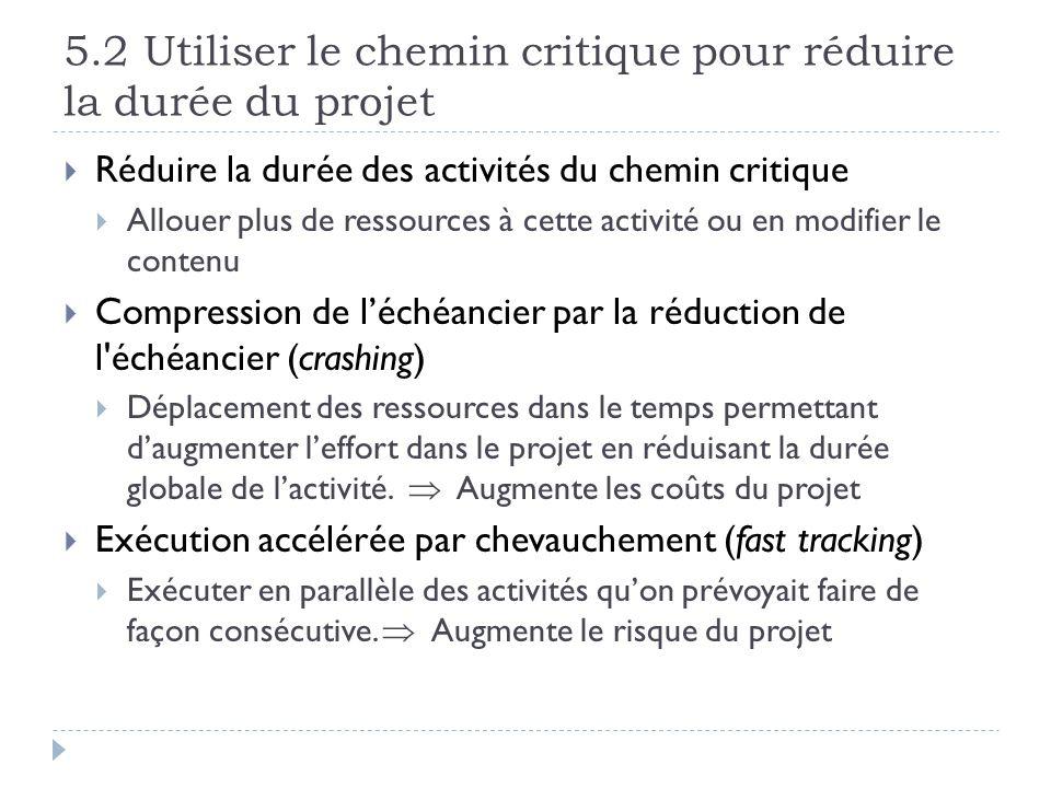 5.2 Utiliser le chemin critique pour réduire la durée du projet