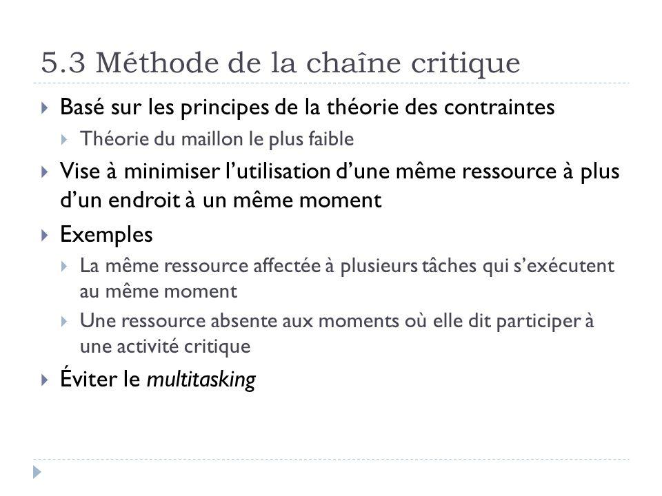 5.3 Méthode de la chaîne critique