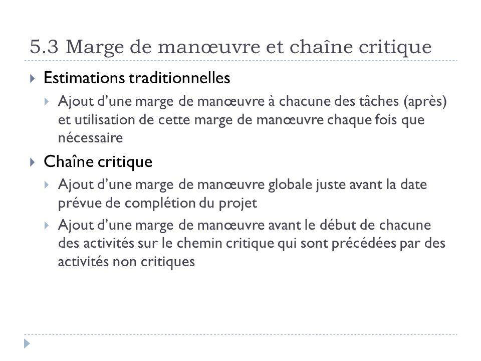 5.3 Marge de manœuvre et chaîne critique