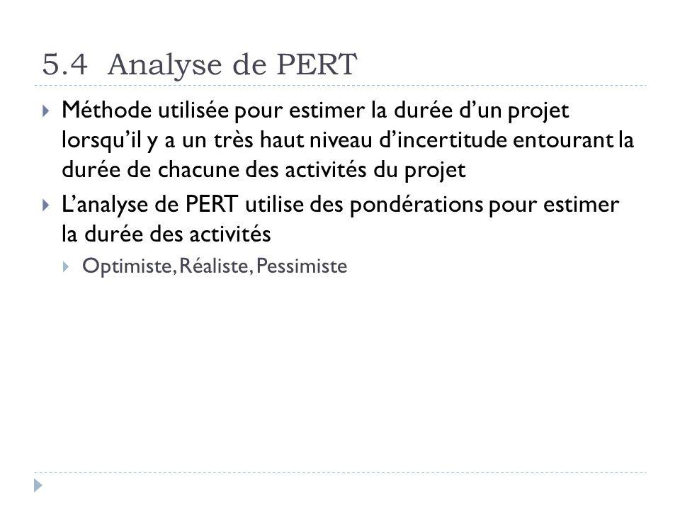 5.4 Analyse de PERT