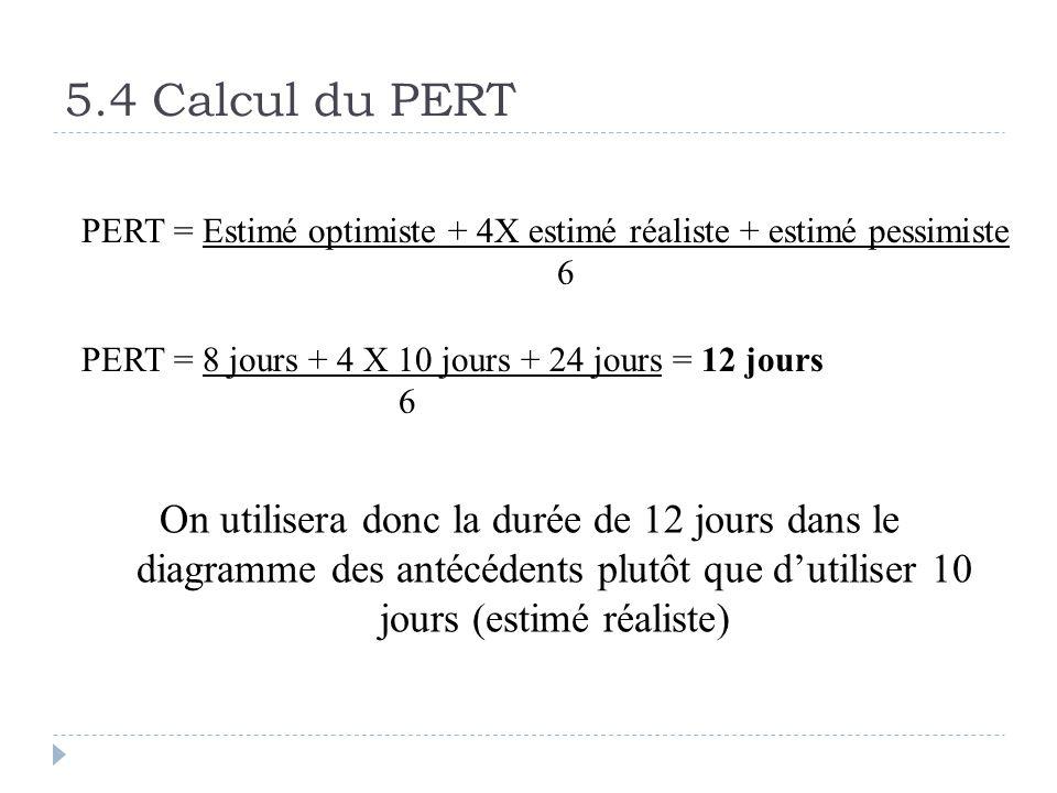 5.4 Calcul du PERT PERT = Estimé optimiste + 4X estimé réaliste + estimé pessimiste. 6. PERT = 8 jours + 4 X 10 jours + 24 jours = 12 jours 6.