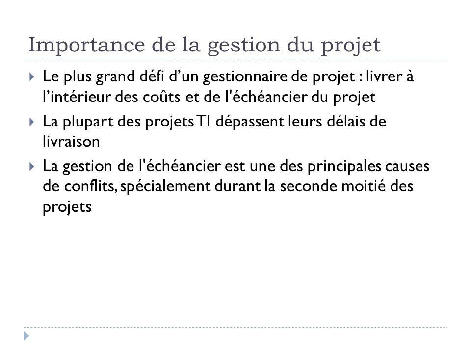 Importance de la gestion du projet