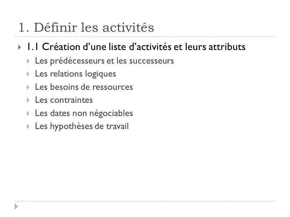 1. Définir les activités 1.1 Création d'une liste d'activités et leurs attributs. Les prédécesseurs et les successeurs.