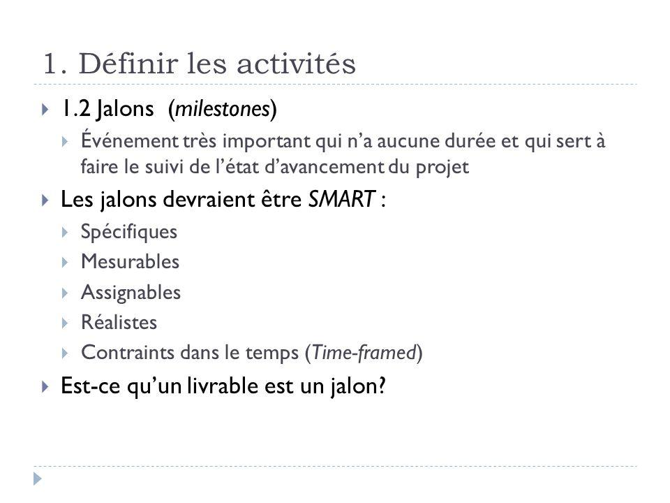 1. Définir les activités 1.2 Jalons (milestones)
