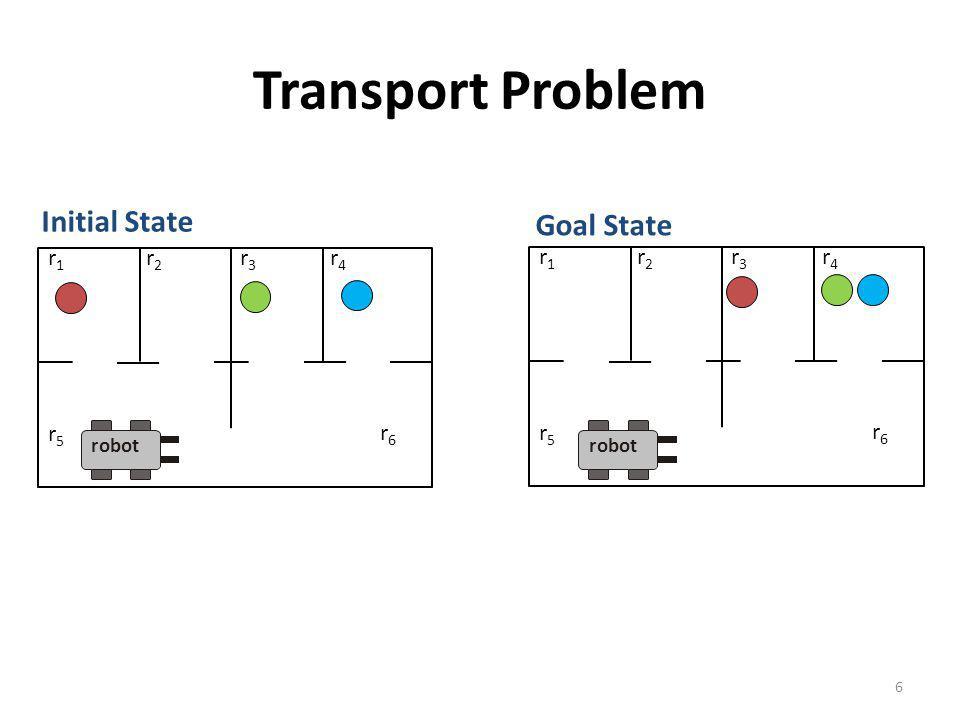 Transport Problem Initial State Goal State r1 r2 r3 r4 r1 r2 r3 r4 r5
