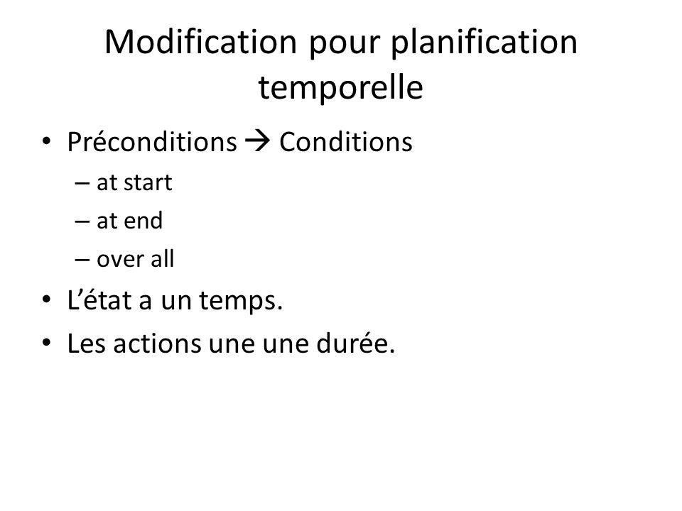 Modification pour planification temporelle